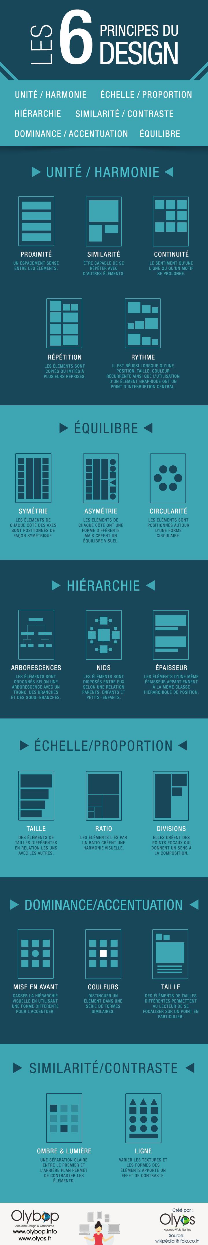 infographie représentant les 6 principes du design