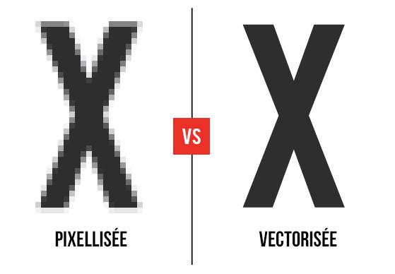 image de comparaison entre pixellisation et vectorisation